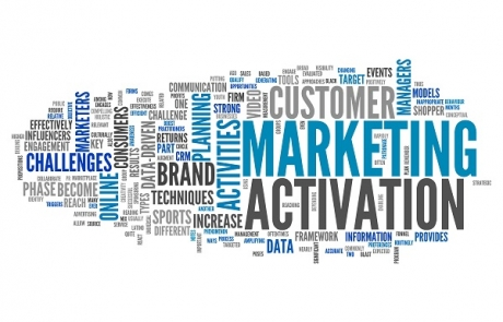 """Word Cloud """"Marketing Activation"""""""