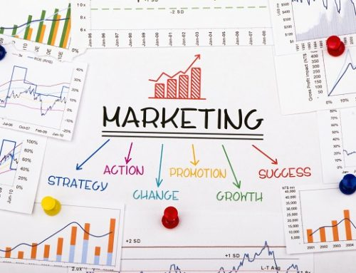 The 5 I's of Marketing